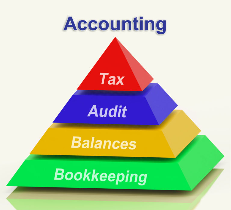Accounting Pyramid Showing Bookkeeping Balances And Calculating